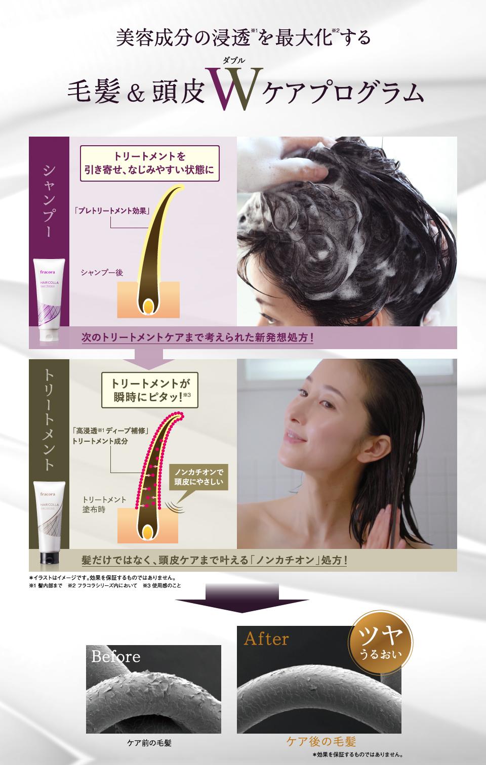 美容成分の浸透を最大化する 毛髪&頭皮Wケアプログラム
