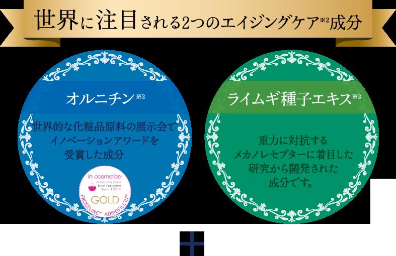 世界に注目される2つのエイジングケア※2成分 オルニチン※3 世界的な化粧品原料の展示会でイノベーションアワードを受賞した特許成分 ライムギ種子エキス※3 重力に対抗するメカノレセプターに着目した研究から開発された成分です。