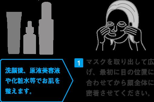 マスクを取り出して広げ、最初に目の位置に合わせてから顔全体に密着させてください。