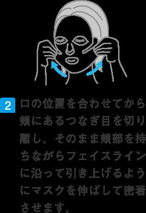 口の位置を合わせてから頬にあるつなぎ目を切り離し、そのまま頬部を持ちながらフェイスラインに沿って引き上げるようにマスクを伸ばして密着させます。