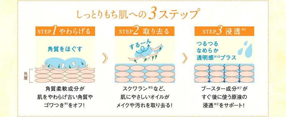 しっとりもち肌への3ステップ