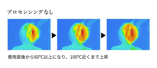 プロセンシングなし使用直後から60℃以上になり、100℃近くまで上昇