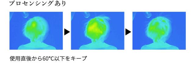 プロセンシングあり 使用直後から60℃以下をキープ